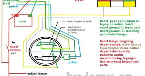 wiring diagram kiprok motor diagram free