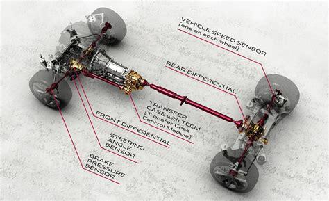 Chrysler 300 3 6 2012 Model Engine Diagrams, Chrysler, Get