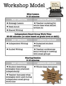 workshop model lesson plan template writer s workshop model