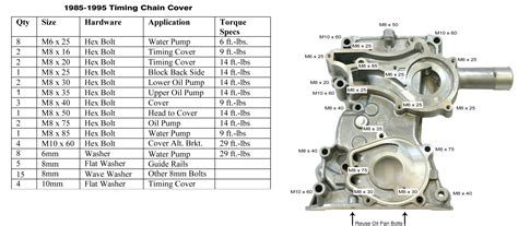 toyota 22r engine torque specs lc engineering newsletter home of toyota performance