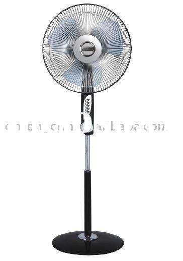 wiring diagram of standard electric fan electric fan motor