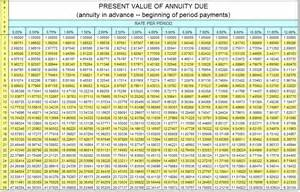 search results for annuity table calendar 2015