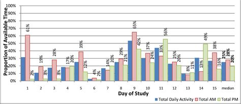 The Immediate Mental Health Care by Ijerph Free Text Assessing Program Efficiency A Time And Motion Study Of The Mental