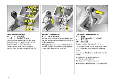 honda fit wiring diagram vespa honda fit owners manual