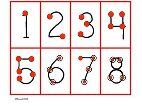 printable touch math number line 4 best images of touchmath numbers 1 9 printable free