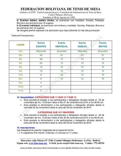 convocatorias nacionales 15 sicoes bolivia sicoescombo convocatoria nacional sucre 2014 sub 11 13 15 18 y