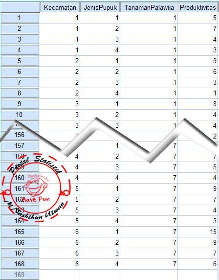 cara membuat tabel distribusi frekuensi pada spss cara membuat tabel kontigensi dengan spss portal statistik