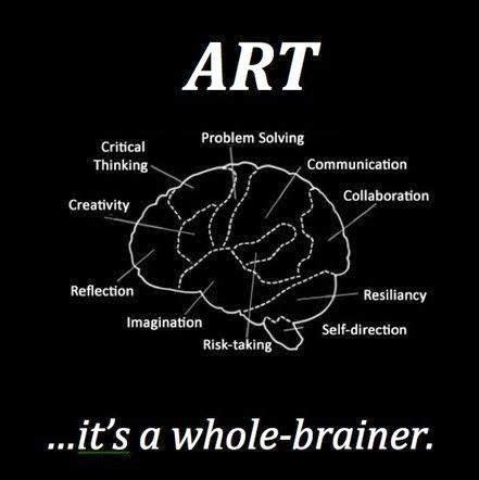 arts education why is it important arts to grow managing the art classroom advocacy