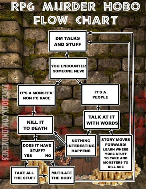 Dnd Memes - 57 best geek memes images on pinterest