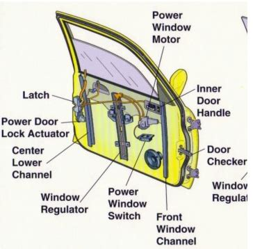 diagram wiring power window wira efcaviation