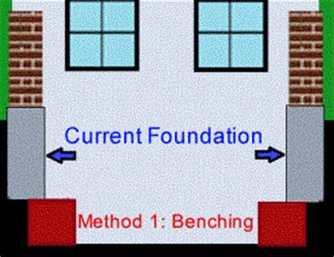 lowering basement floor cost basement underpinning cost 28 images modular home