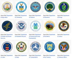 What Are The 15 Cabinet Departments The Executive Branch Mr Dalesandro S Civics Website