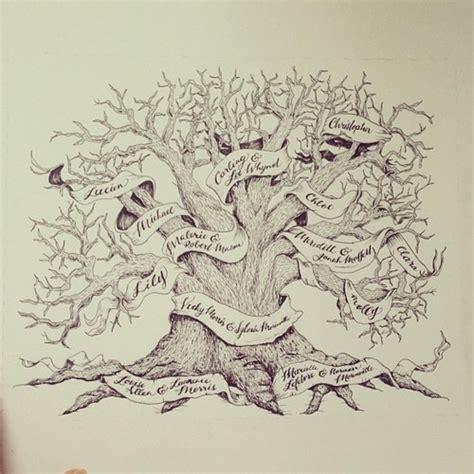 beejaedee family tree drawing beestanton beejaedee