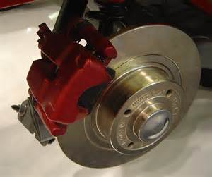 Disc Brake System Of A Car Disc Brake