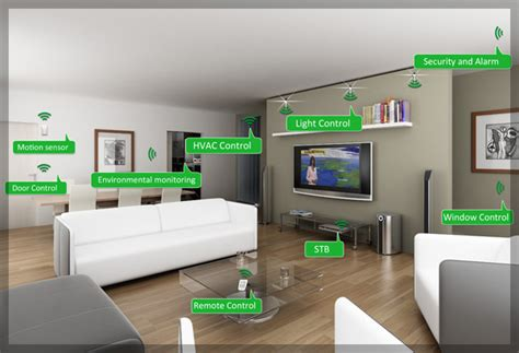 smart home systems smart home features