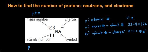 Finding Protons Neutrons And Electrons by How To Find The Number Of Protons Neutrons And Electrons