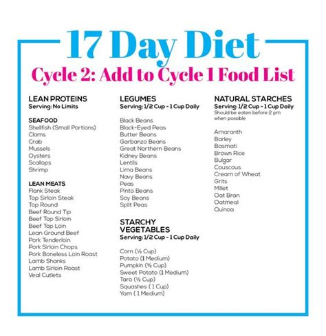 17 day diet printable shopping list century arts blog