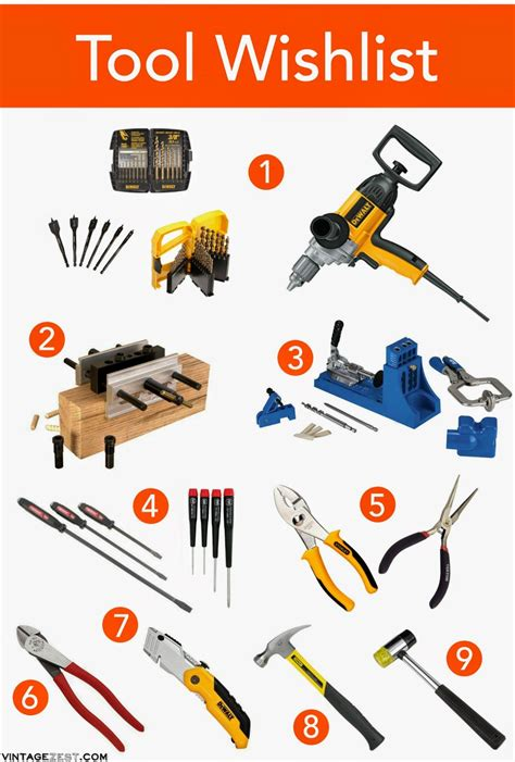 essential woodworking tools  beginners tools