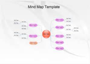 example of mind map