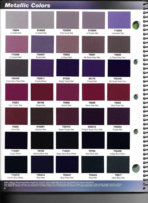 paint color codes 28 images nissan paint newsonair org paint color code marvelous paint