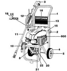 Honda Pressure Washer Parts Diagram Honda Pressure Washer Pressure Washer Diagram