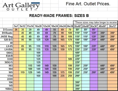 Standard Mat Sizes For Framing by Poster Standard Frame Sizes Pictures To Pin On
