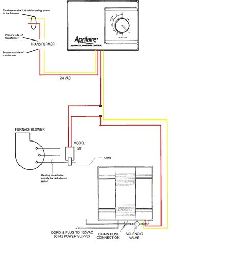 aprilaire   humidifier     wire