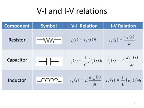 inductor given voltage lecture 6 modelling of electrical electronic systems