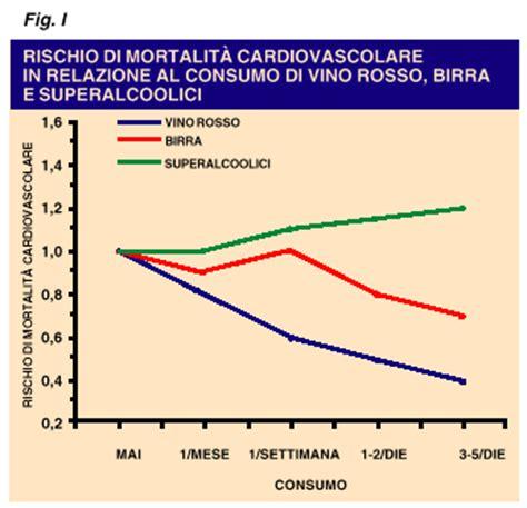 infarto del miocardio cause e fattori di rischio infarto del miocardio