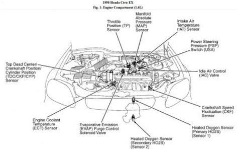 98 honda civic 1 6 engine diagram 98 get free image