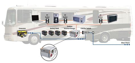 rv inverter wiring diagram rv wiring diagram with inverter charger class a rv s
