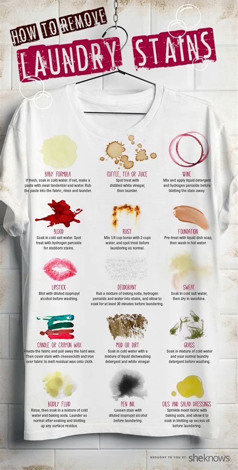 8 Terrible Stains And How To Remove Them by How To Remove Blood Sweat And Other Tough Laundry Stains