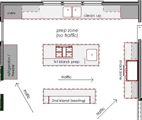 design a kitchen layout online best 25 kitchen layouts with island ideas on pinterest