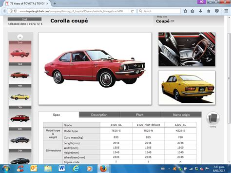 toyota corolla official website home built nz automotive archaeology toyota s amazing