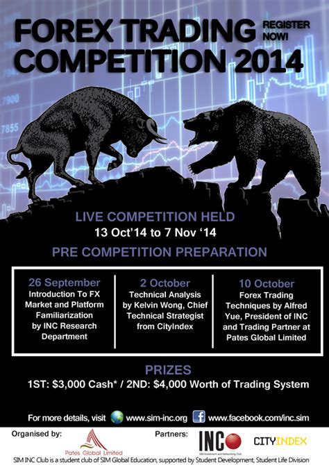 Forex Poster by Forex Trading Competition Camupay Web Fc2
