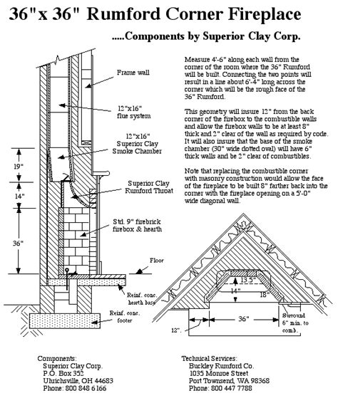 rumford fireplace dimensions