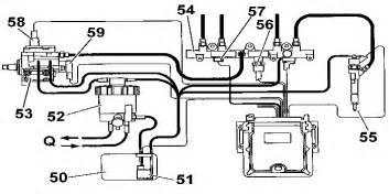 Peugeot 306 Immobiliser Reset Technical Immobiliser Problem On Ducato Motorhome The