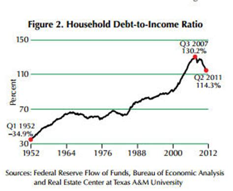 debt to income ratio when buying a house income to debt ratio to buy a house dti 1 moneyreallymatters