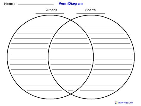 venn diagram of athens and sparta chapter 9 2 sparta and athens ppt