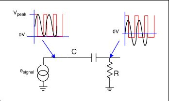 ac signal through capacitor arduino audio output via r 2r dac biasing output for piezo speaker electrical engineering