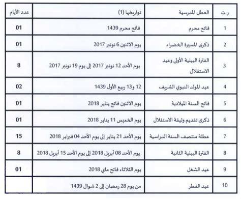Calendrier Scolaire 2018 Maroc Maroc Calendrier Scolaire 2017 2018 Peu De Changements