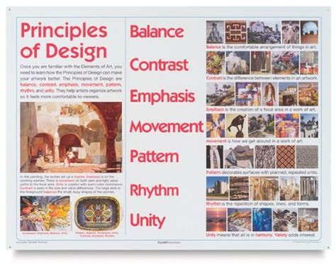 design poster reference 17 best images about reference the principles of design