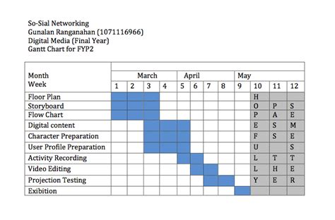work plan gantt chart template gantt chart template for research sle of gnatt