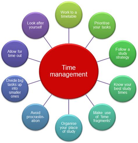 Time Mba Definition by Descriptive Essay Literary Term Years