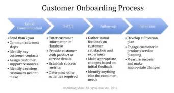 onboarding process template onboarding process template template design