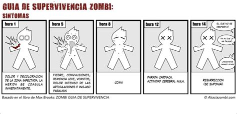 cinco libros de zombies para este invierno zombeach