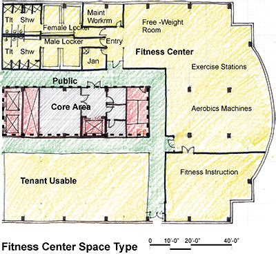Small Conference Room Design Ideas by Physical Fitness Exercise Room Wbdg Whole Building