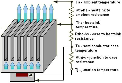 Termurah Casing Aluminium For Led Model U Heatsink Sirip 1 purdue develops next 3d intrachip cooling