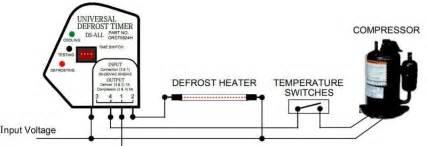 ds all universal adjustable defrost timer buy refrigerator defrost timer defrost timer for