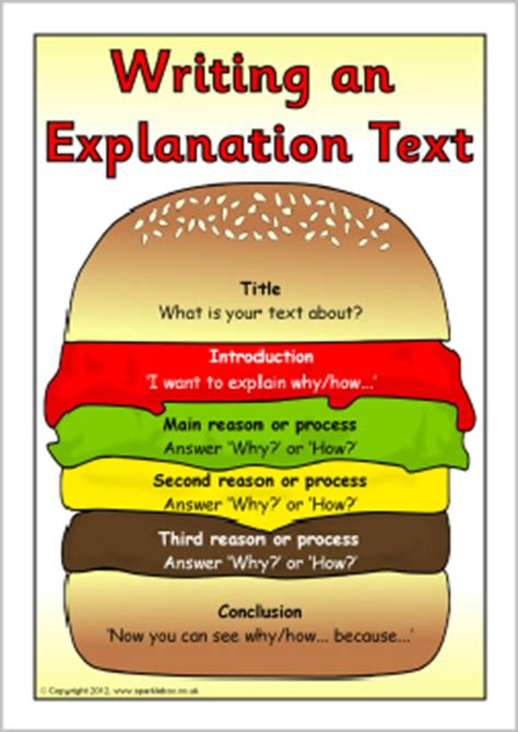 visual aid ideas for book reports explanation text hamburger visual aids sb8486 sparklebox